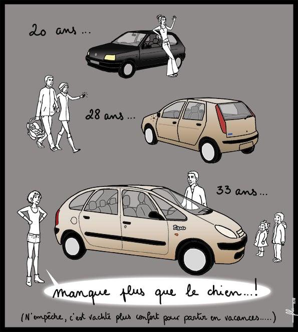 changement de voiture